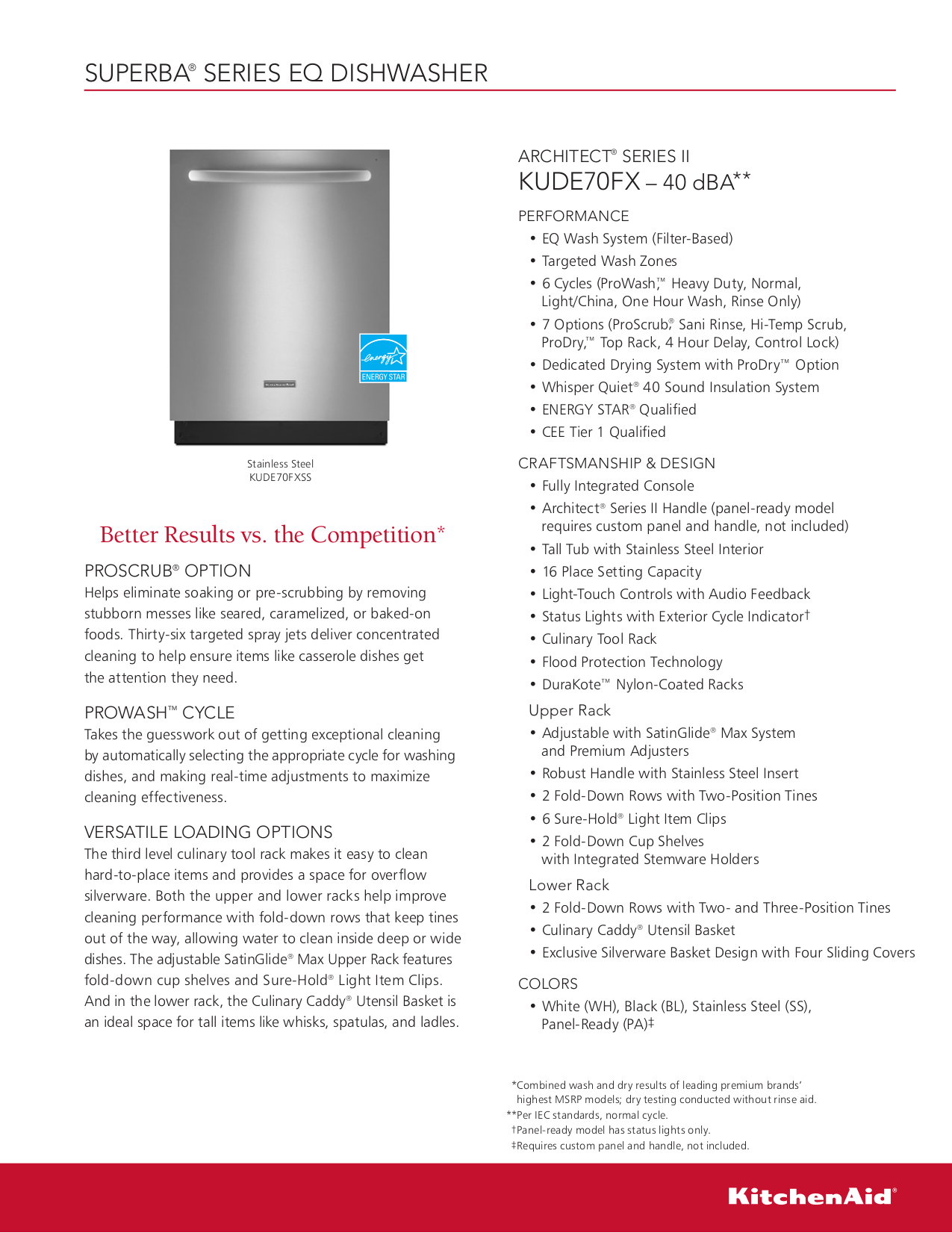Pdf For Kitchenaid Dishwasher Superba Kude70fxss Manual