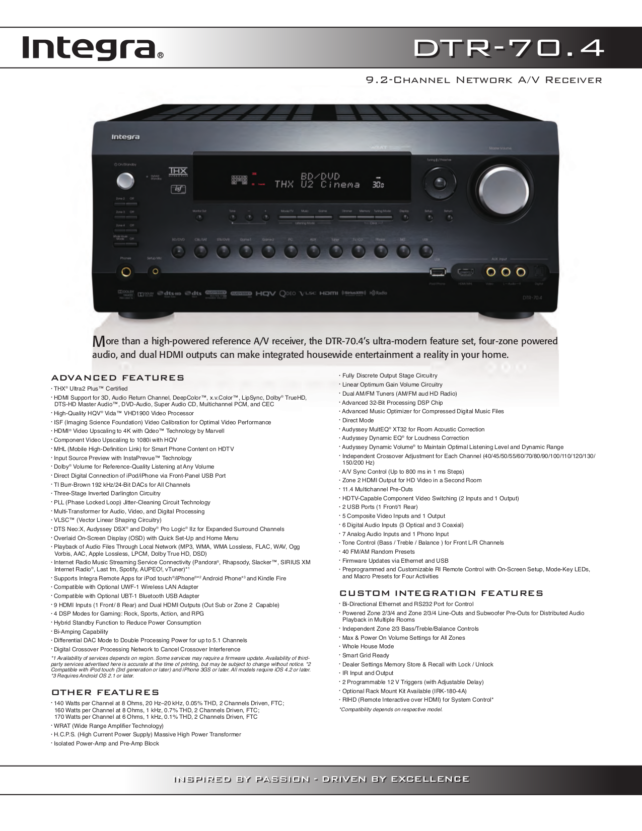 Integra Receiver DTR-5.1 pdf page preview