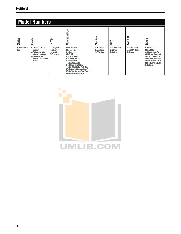 Delfield Refrigerator SSRRT1-S pdf page preview