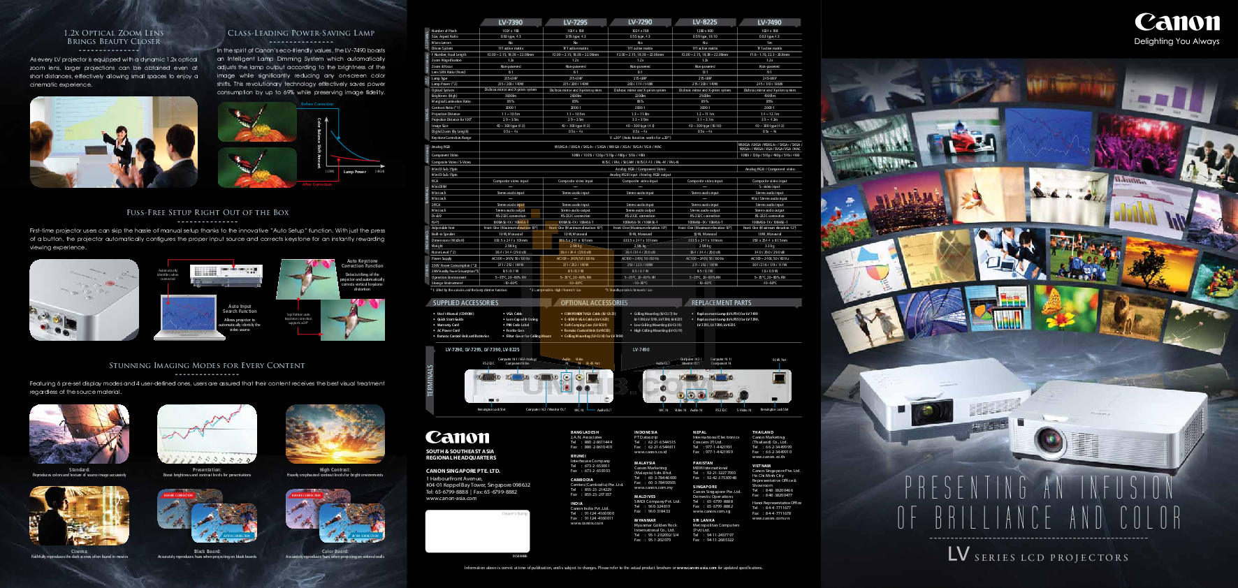 pdf for Canon Projector LV-7490 manual