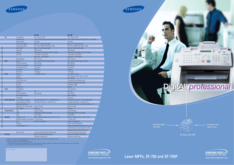 pdf for Samsung Multifunction Printer SF-3000TI manual