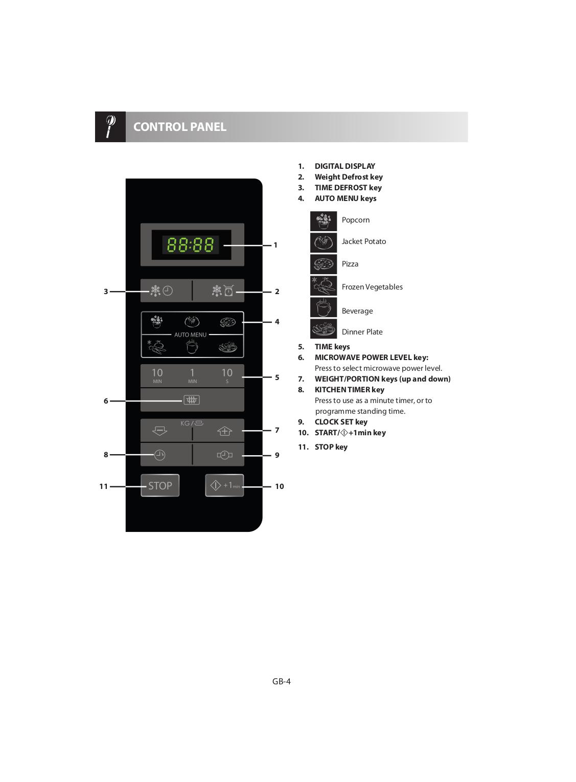 pdf manual for sharp microwave r 1500 rh umlib com KB Sharp 6525P5 Sharp ManualsOnline