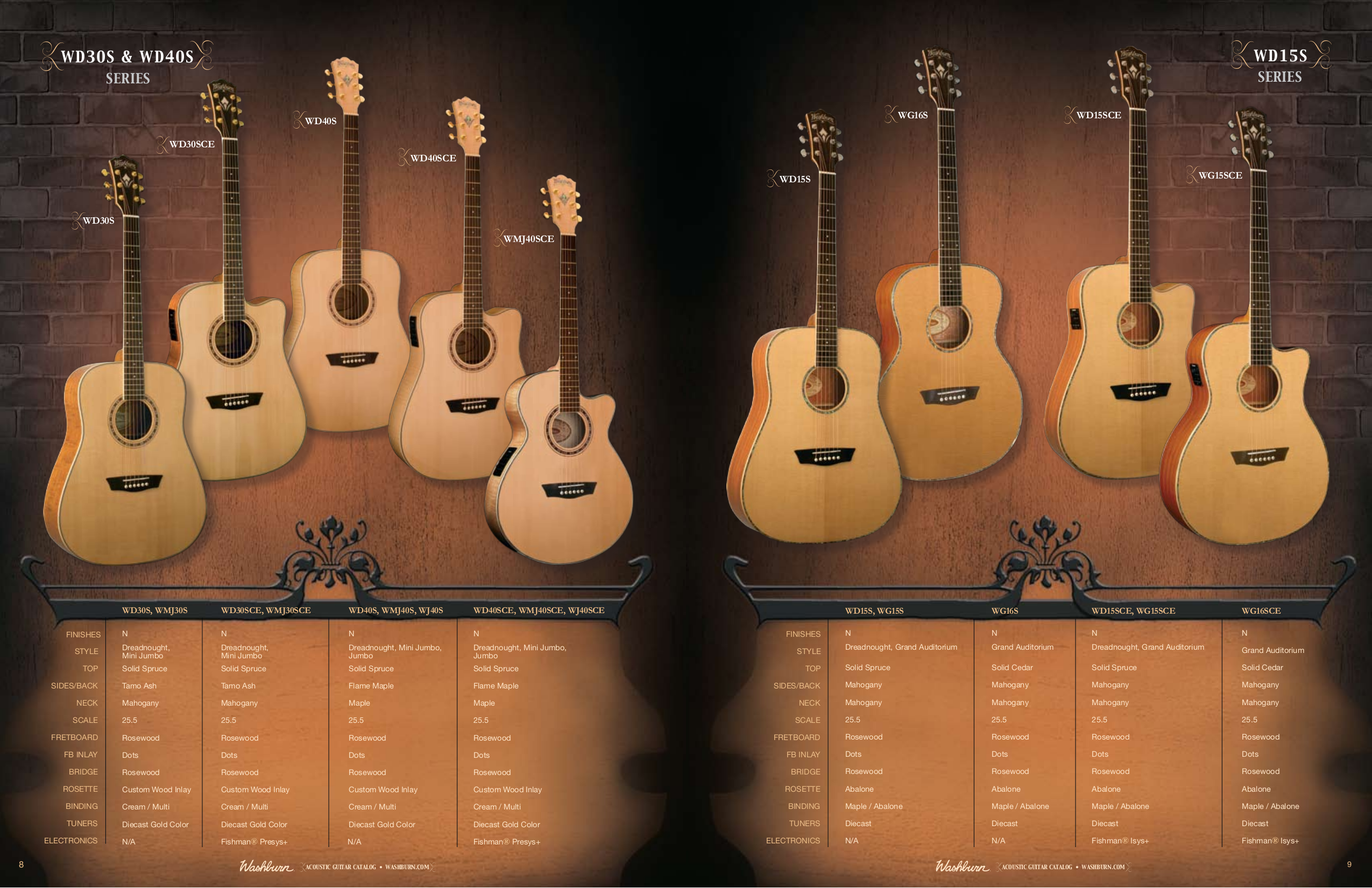 an overview of the production process at washburn guitars -guitar manufacturer such as washburn guitars process cost system provides product costs for each manufacturing department or process--often used by companies that manufacture units of a product that are indistinguishable from each other and are manufactured using a continuous production process.