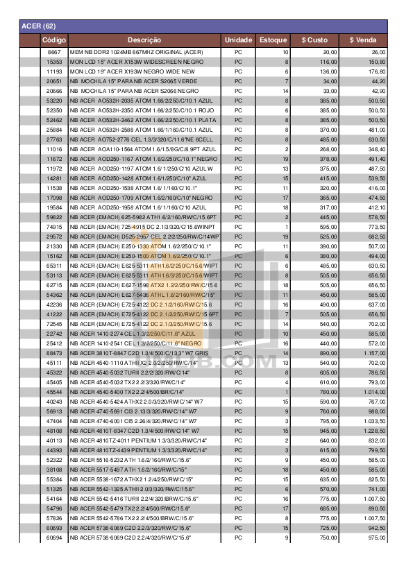 pdf for Encore Switch ENHGS-1600 manual