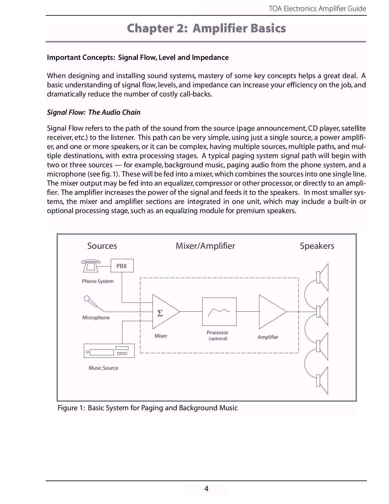 pdf manual for toa amp a 512a rh umlib com