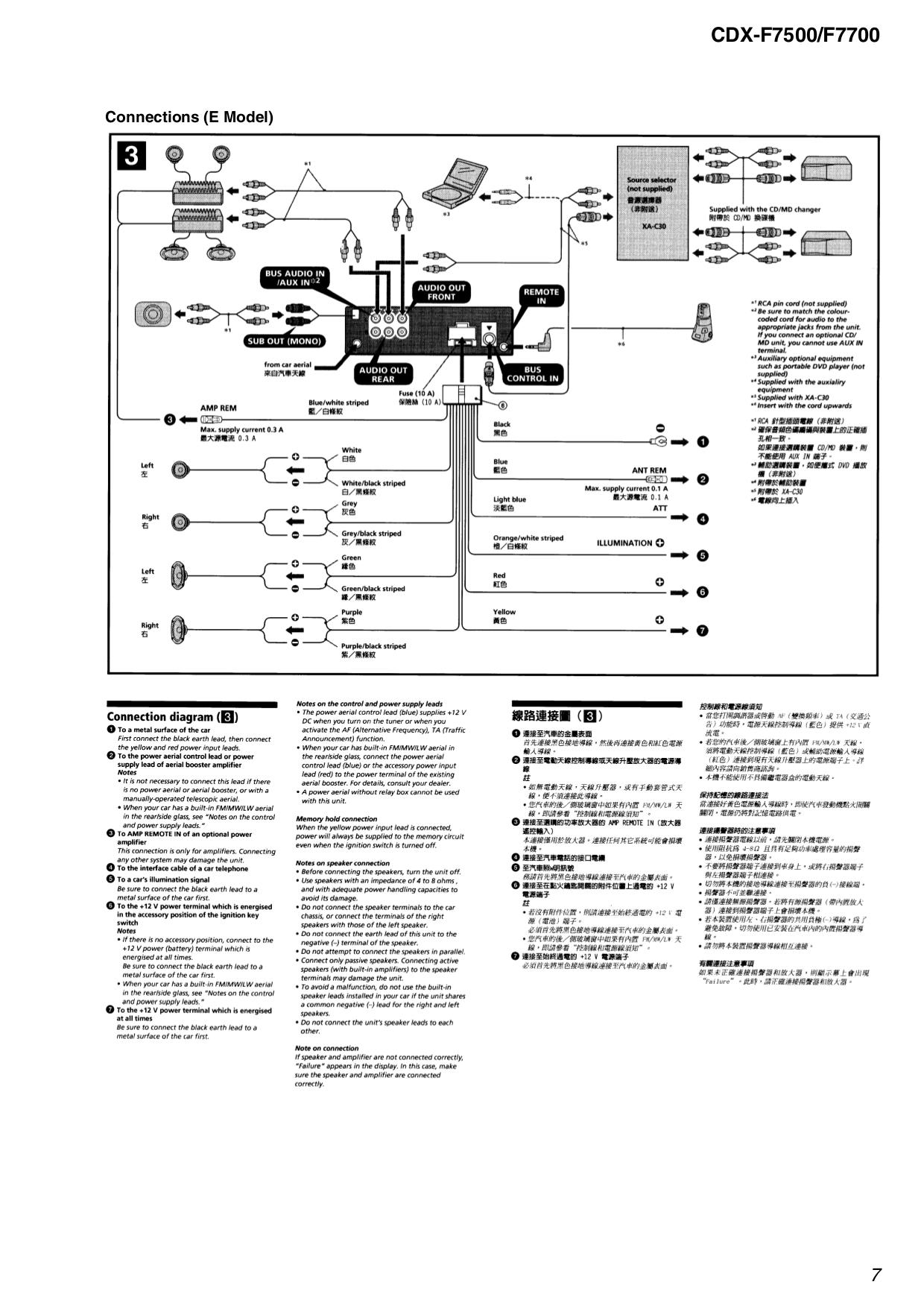 Схема sony cdx f7500 фото 486