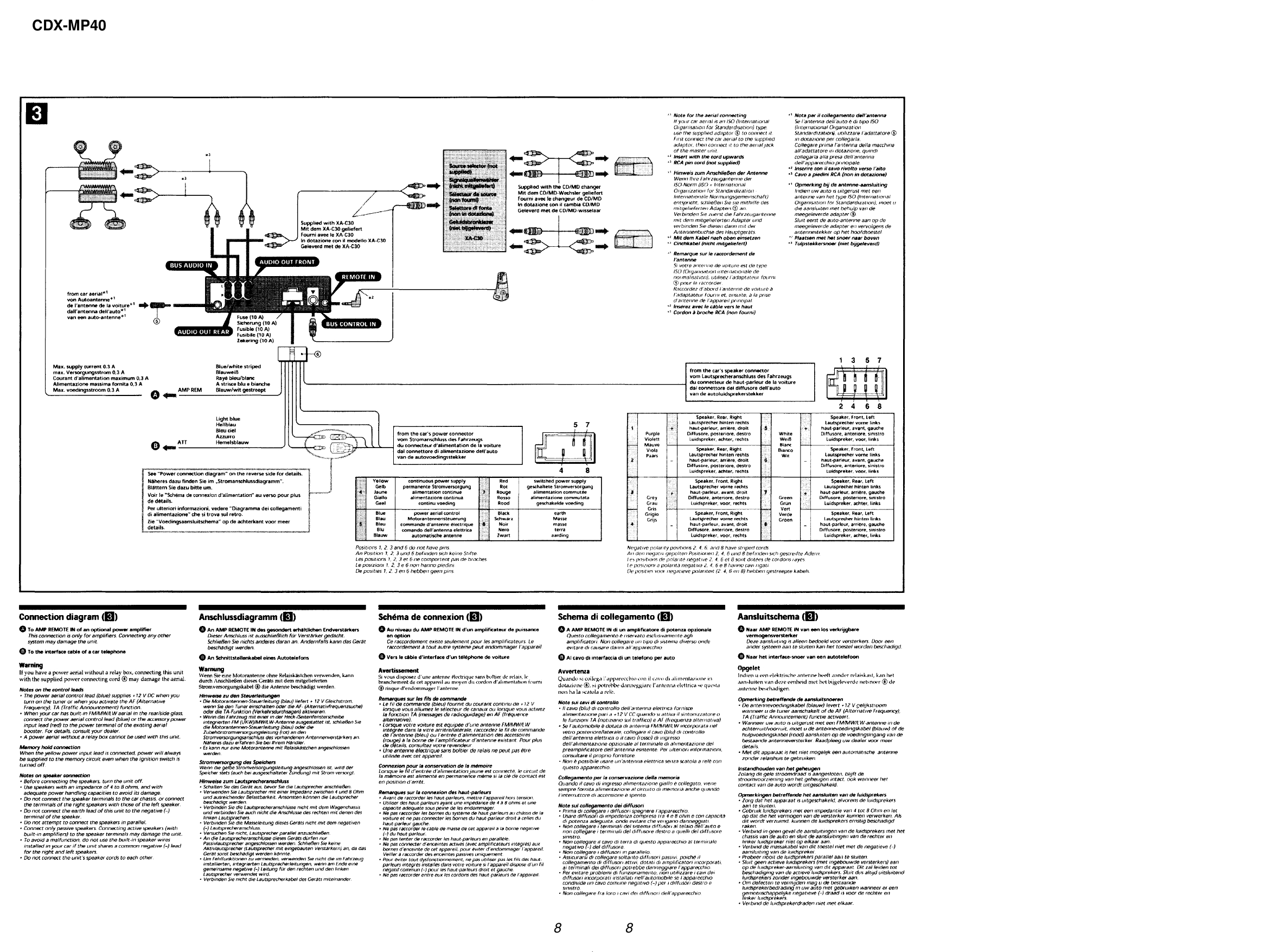 ... sony cdx gt5 10 wiring diagram sony cdx l250 wiring diagram elsavadorla sony  cdx gt40uw wiring