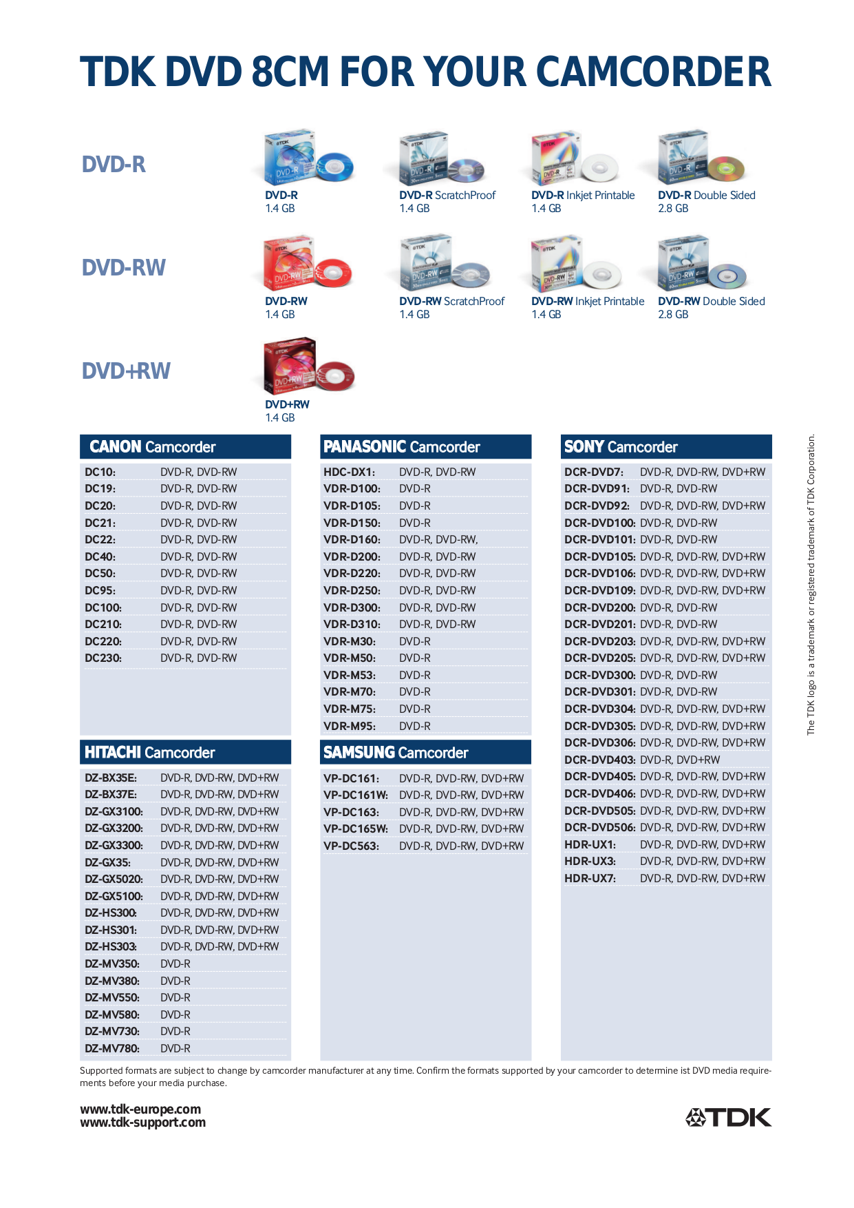 Samsung Camcorders VP-DC563 pdf page preview