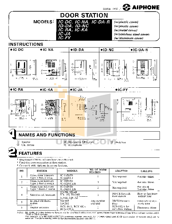 pdf for Aiphone Other MC-U Intercoms manual