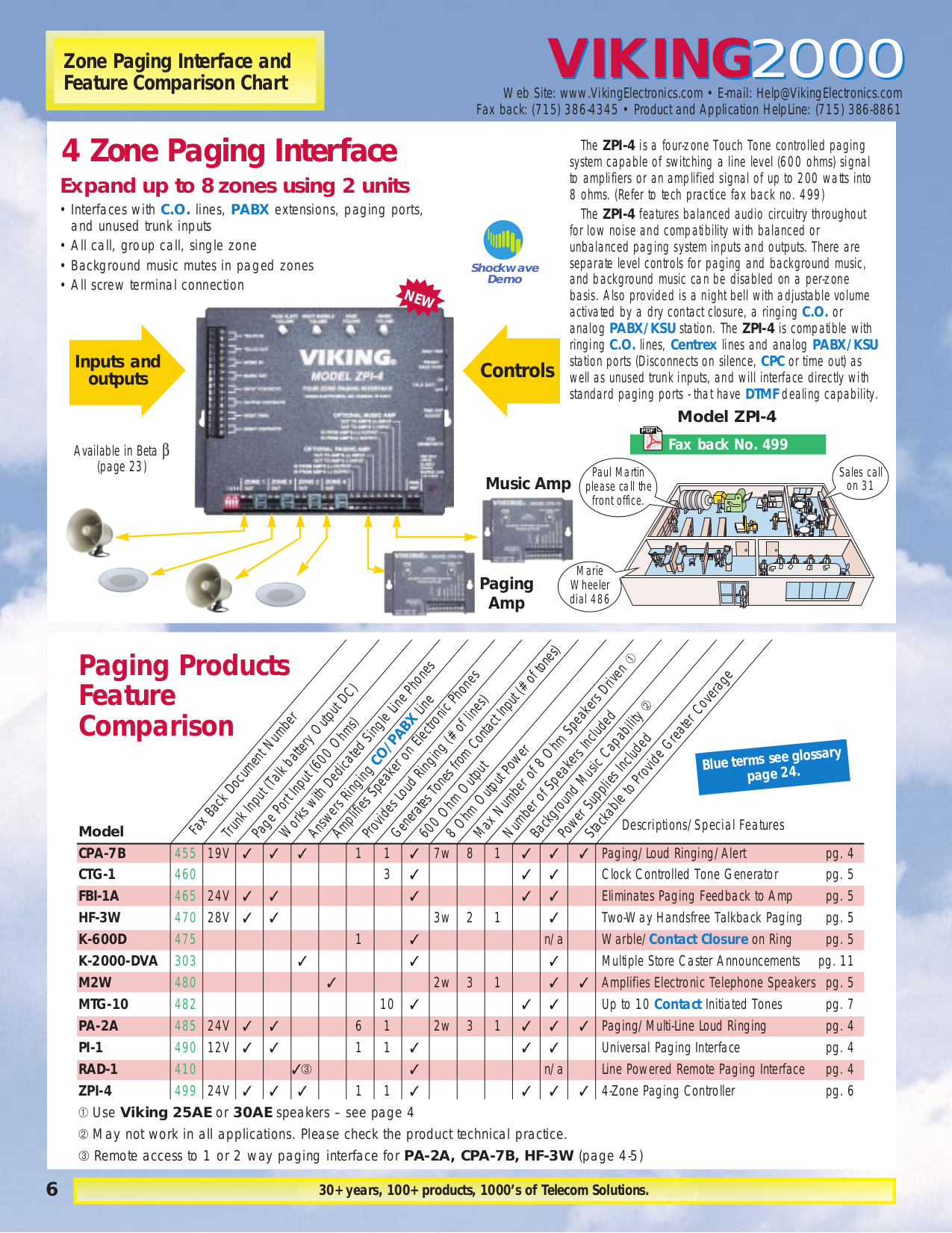 Viking Other PZ-4 Paging Amplifiers pdf page preview