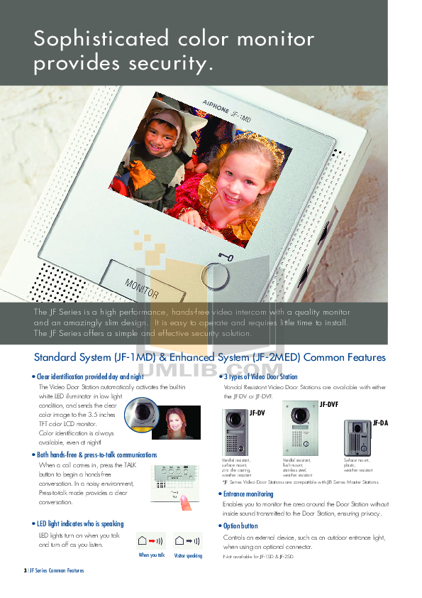 Aiphone Other JF-2MED Intercoms pdf page preview