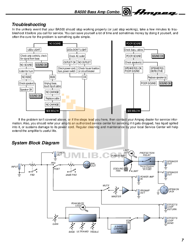 Crown Other 28M Mixer-Amplifier-Combo pdf page preview
