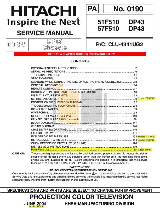 pdf for Hitachi TV 57F510 manual