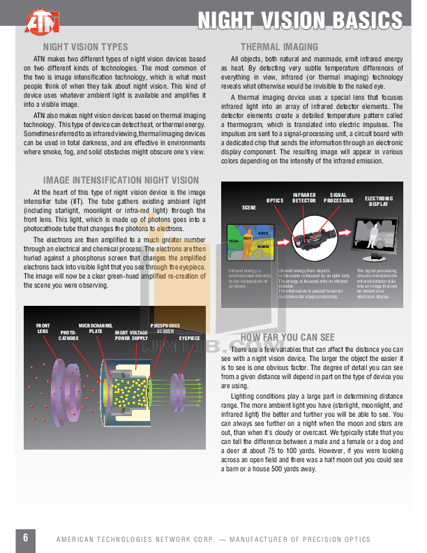 Atn Binocular Night Scout pdf page preview