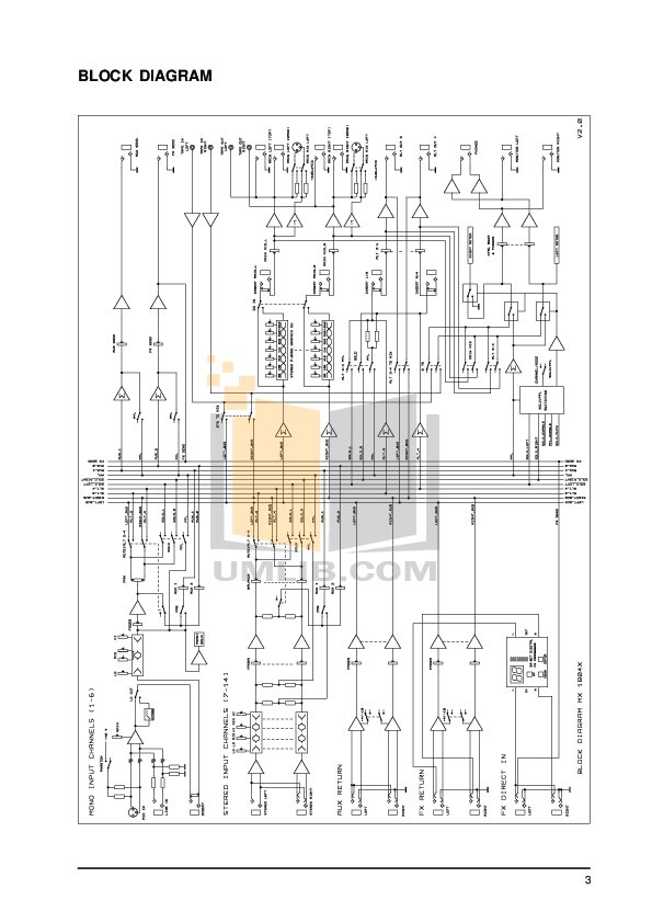 pdf manual for behringer other eurorack mx1804x mixers