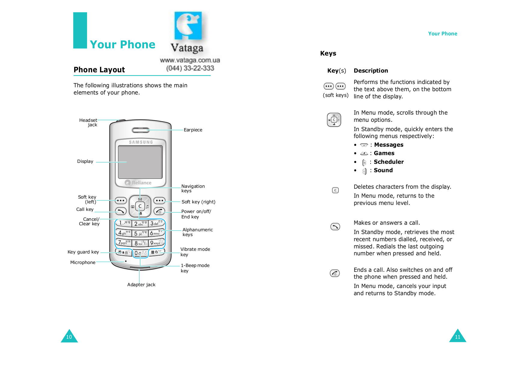 Samsung Cell Phone SCH-N380 pdf page preview