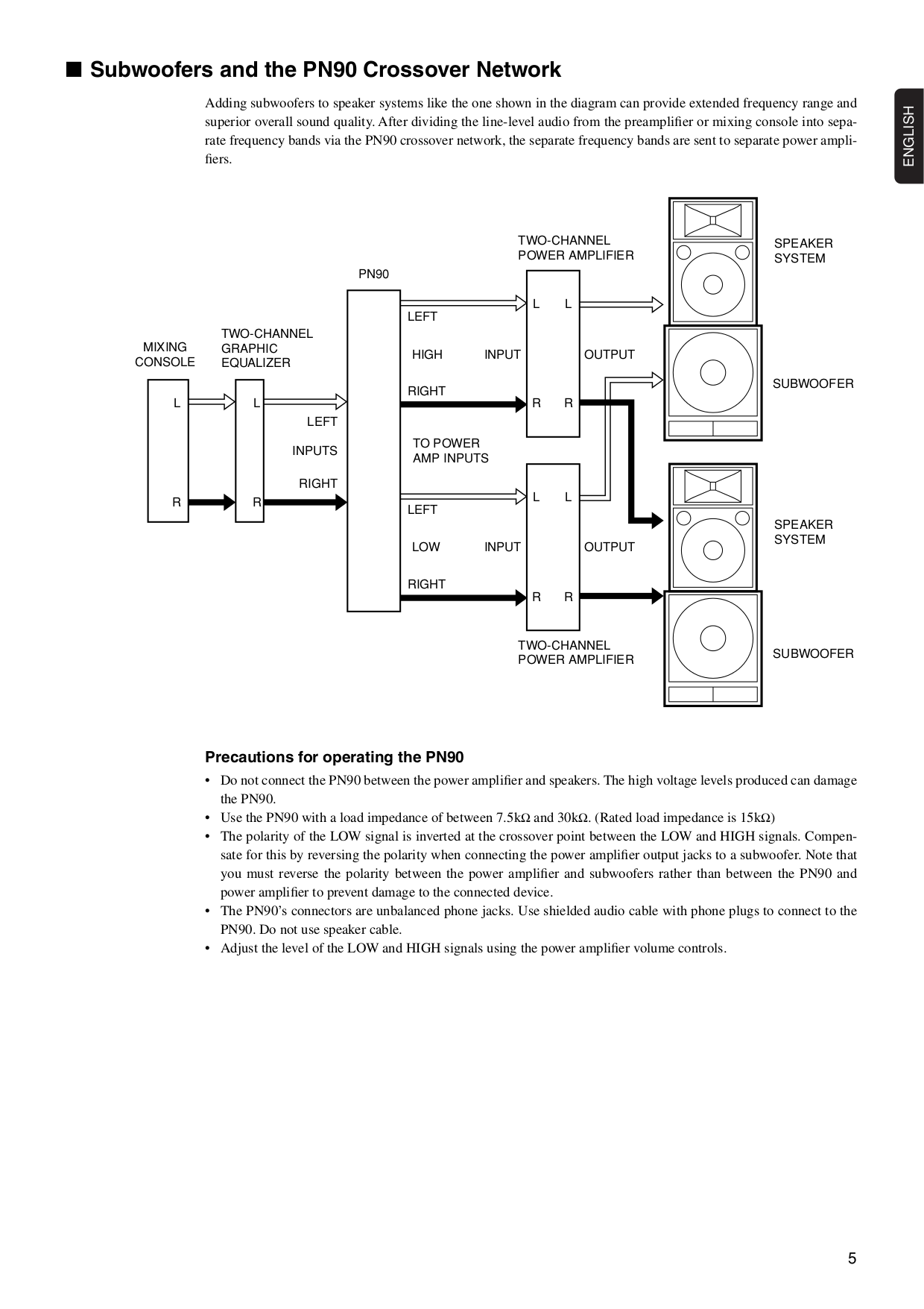 Pdf Manual For Yamaha Speaker System C115v Cb50 Wiring Diagram