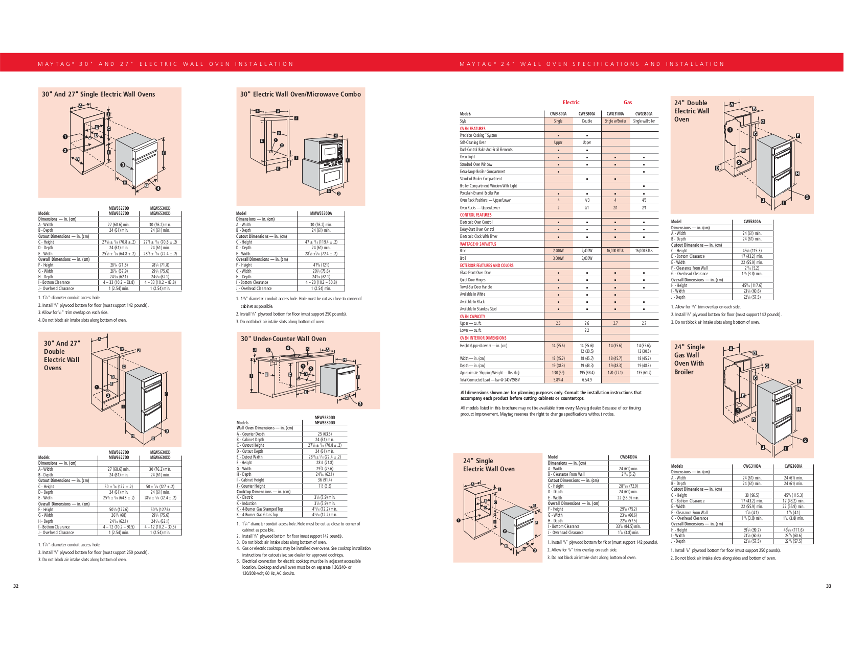 pdf for Maytag Oven CWG3600AA manual