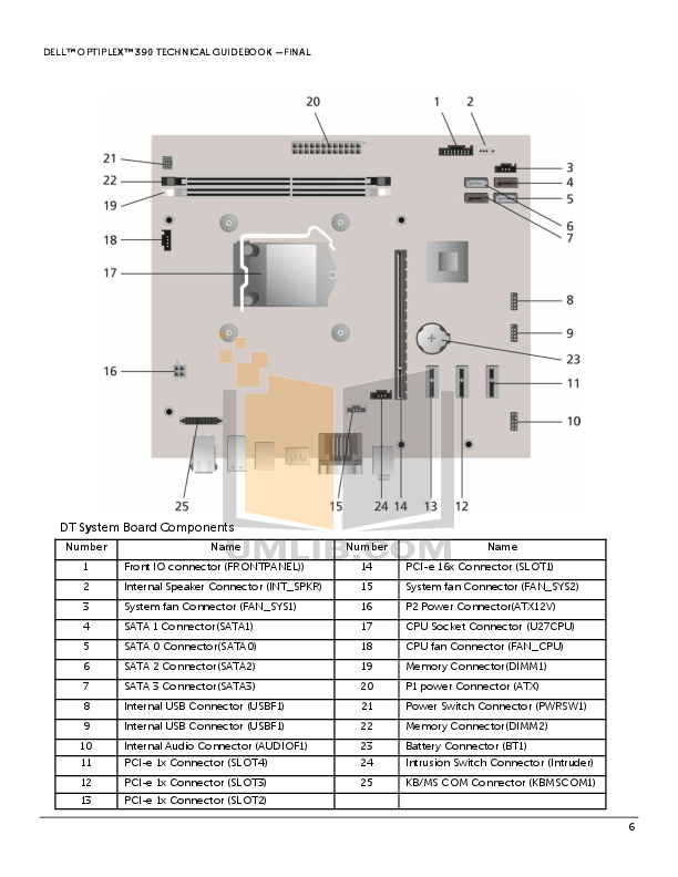 Dell Optiplex 390 Motherboard Diagram likewise Watch in addition DELL Carbon 258184516 together with Watch furthermore Pd. on dell optiplex 390
