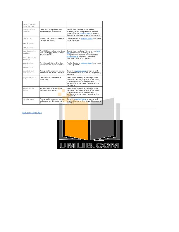 pdf manual for dell desktop dimension 8400 rh umlib com dell dimension 8400 service manual Dell 8400 Memory