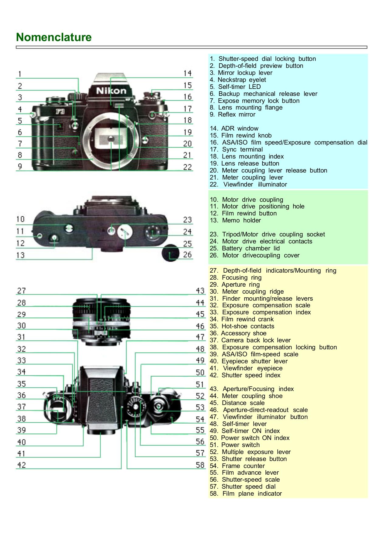 pdf for Nikon Other DK-17M eyepiece manual
