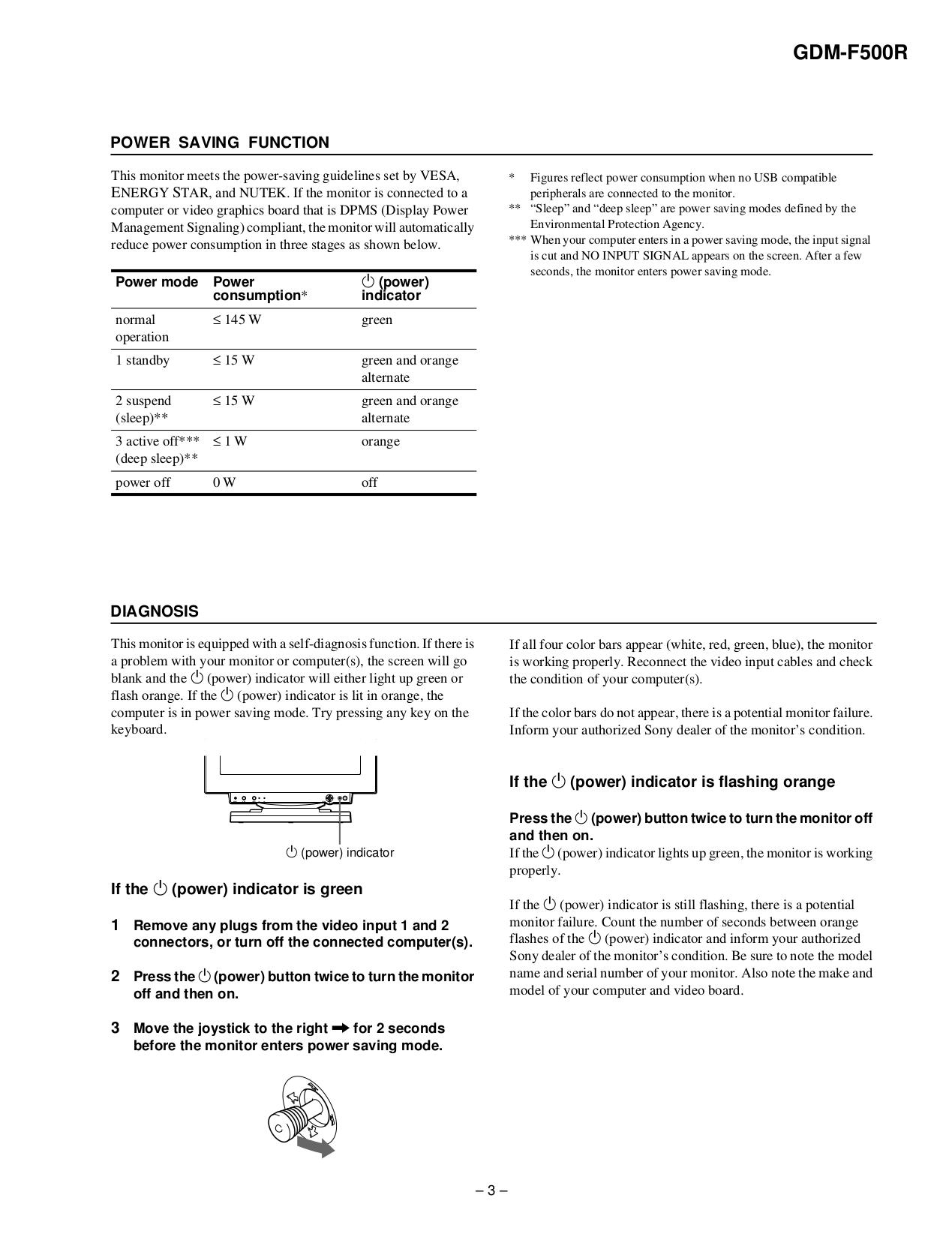 PDF manual for Sony Monitor GDM-F500R