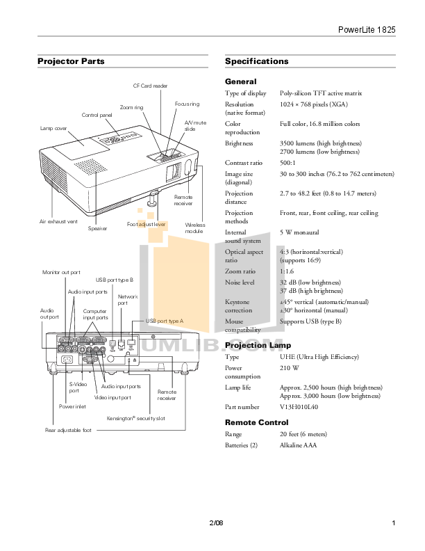 pdf for Epson Projector PowerLite 1825 manual