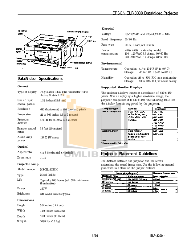 pdf for Epson Projector ELP-3300 manual