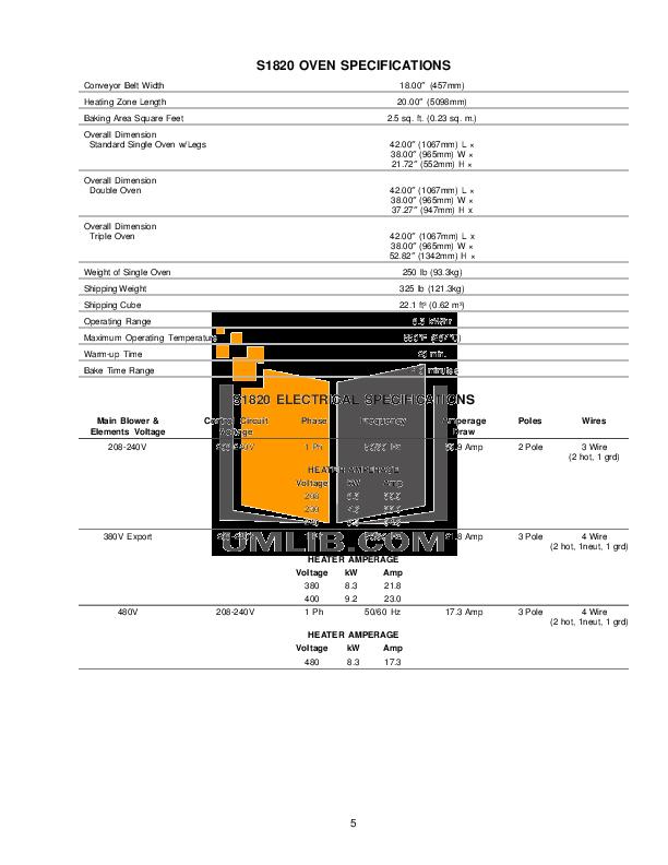 Blodgett Oven S1820E pdf page preview