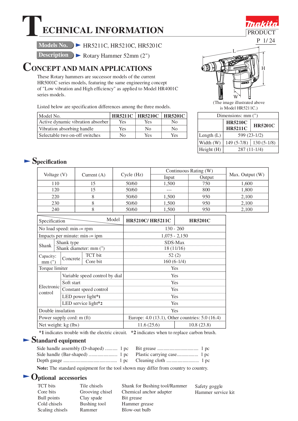 download free pdf for makita hr5210c rotary hammer other manual rh umlib com User Guide Template Quick Reference Guide