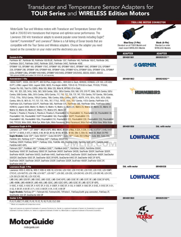 pdf for Garmin GPS GPSMAP 440 manual