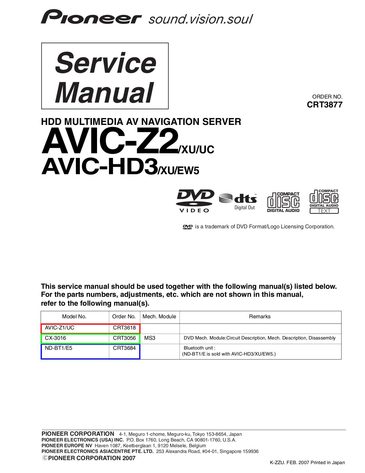 avic z2 manual daily instruction manual guides u2022 rh testingwordpress co