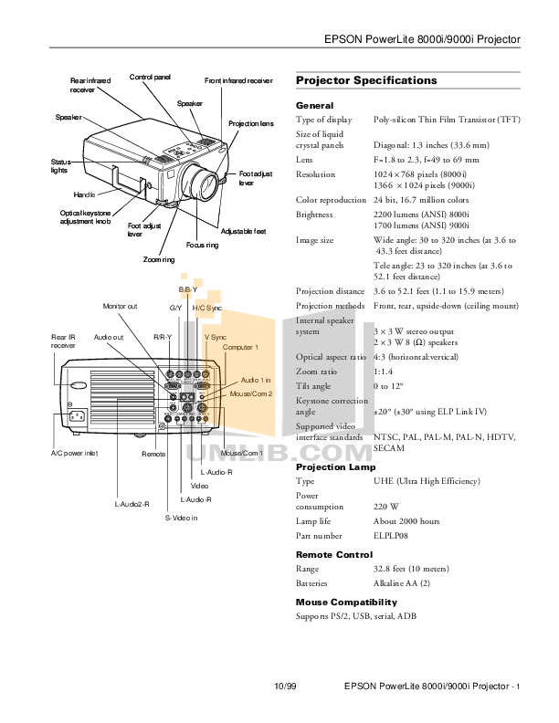 pdf for Epson Projector PowerLite 8000NL manual