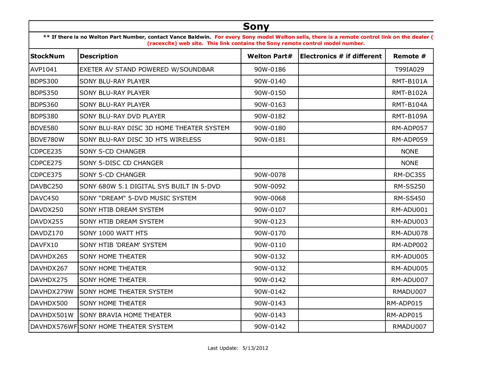 Download free pdf for Sony BRAVIA KDL-40S2010 TV manual