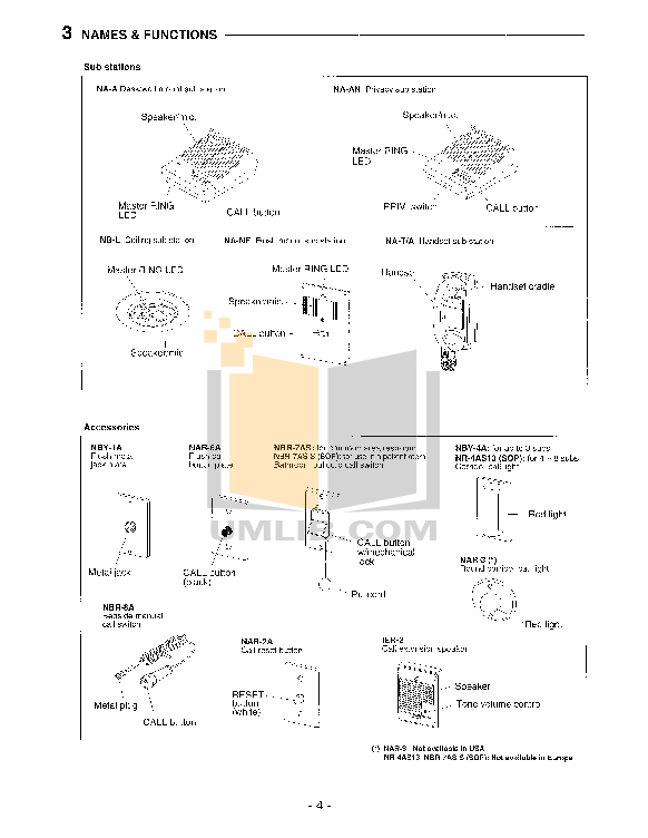 Aiphone Other NEW-5 Intercoms-Accessory pdf page preview