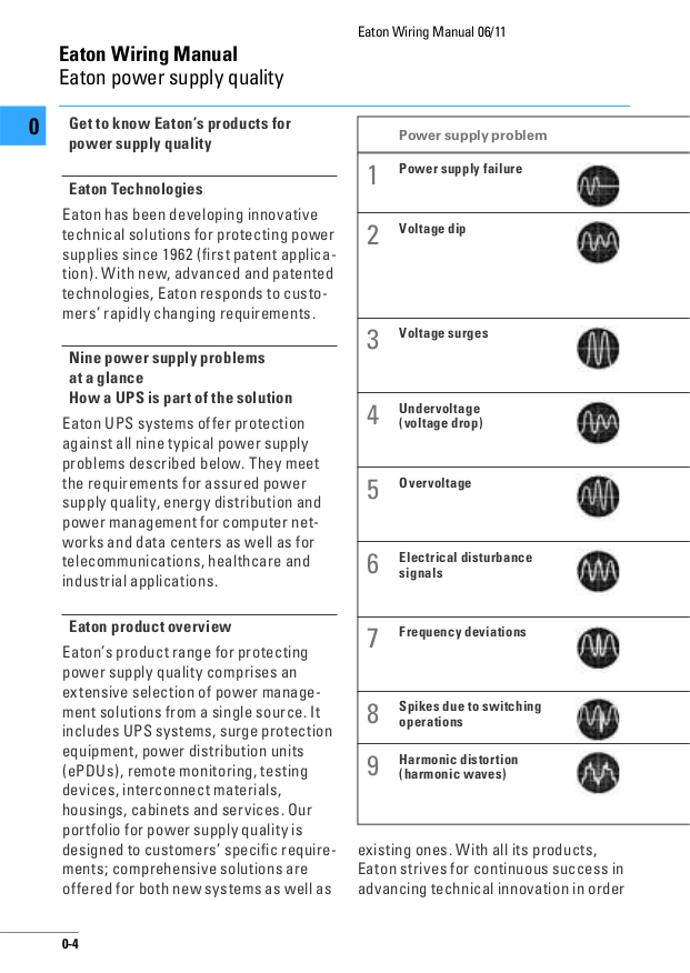 Magnificent Eaton Manual Pattern - Wiring Diagram Ideas - blogitia.com