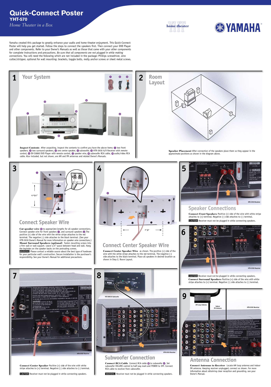 Download free pdf for Yamaha HTR-5930 Receiver manual