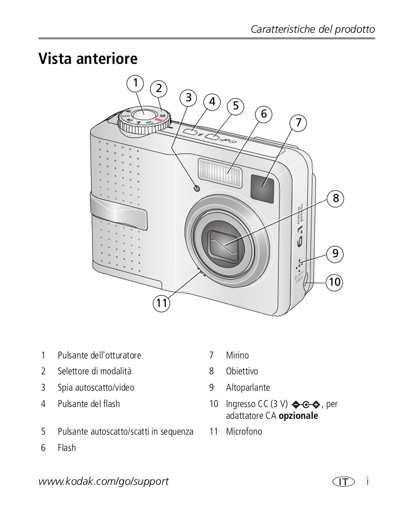 Kodak Digital Camera EasyShare C603 pdf page preview