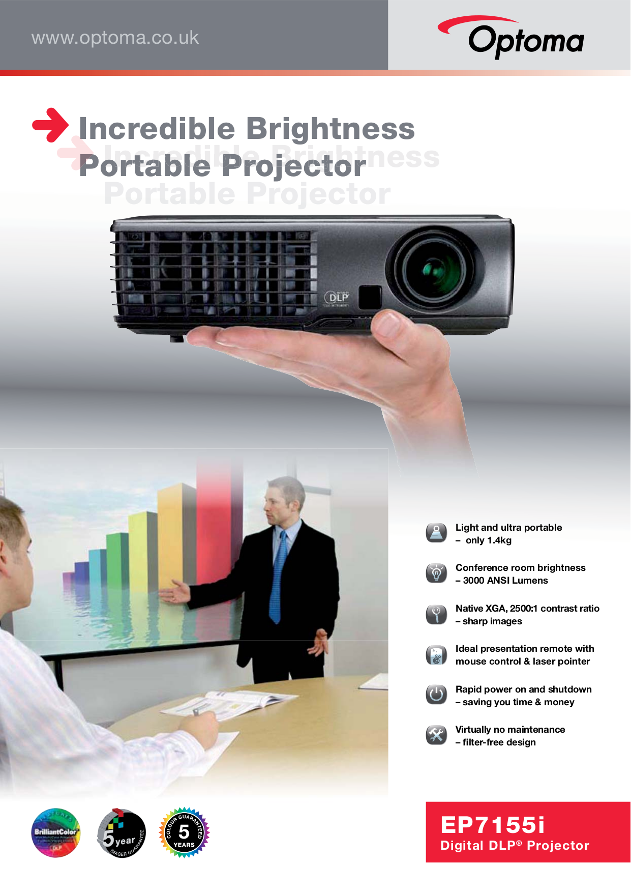 pdf for Optoma Projector EP7155 manual