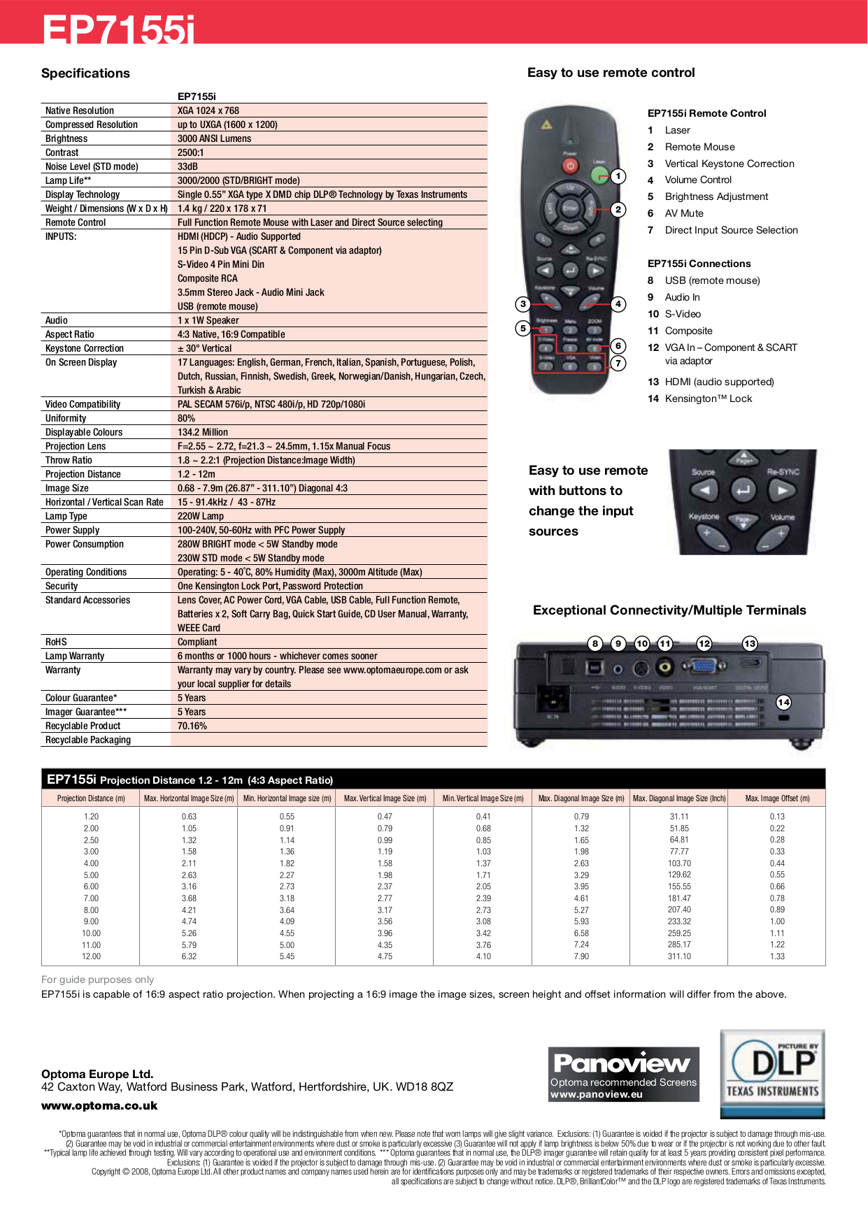 Optoma Projector EP7155 pdf page preview