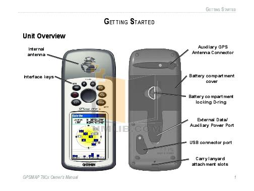 pdf manual for garmin gps gpsmap 76s rh umlib com garmin gps 76 manual pdf garmin gpsmap 76 user manual