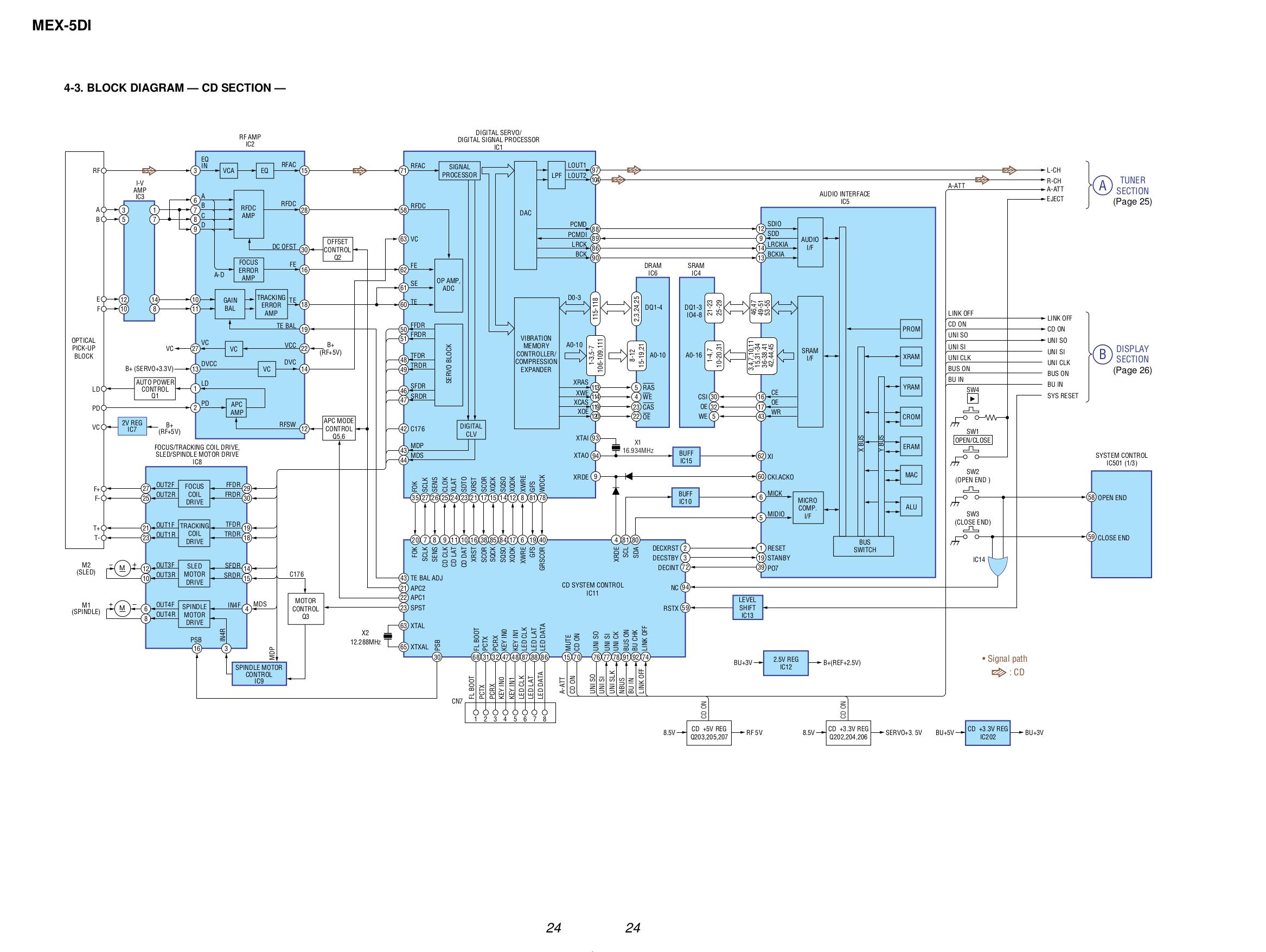 pdf manual for sony car receiver mex 5di rh umlib com