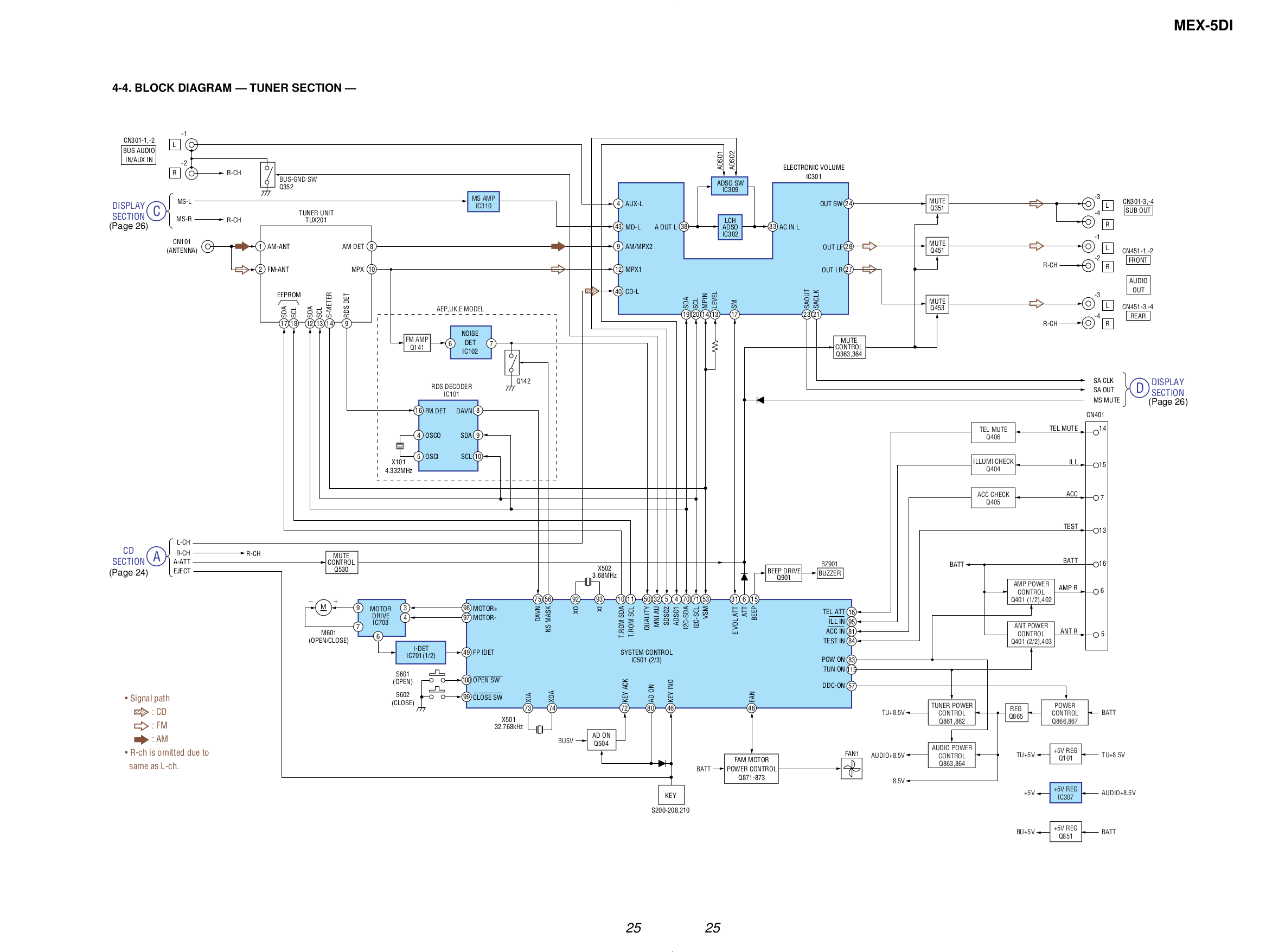 ... Sony Car Receiver MEX-5DI pdf page preview ...