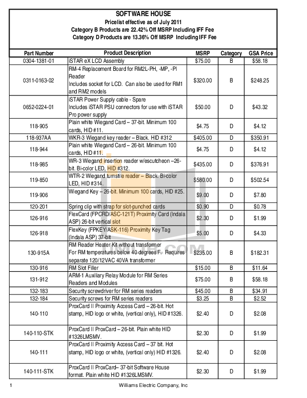 Aiphone Other RA-B Intercoms pdf page preview