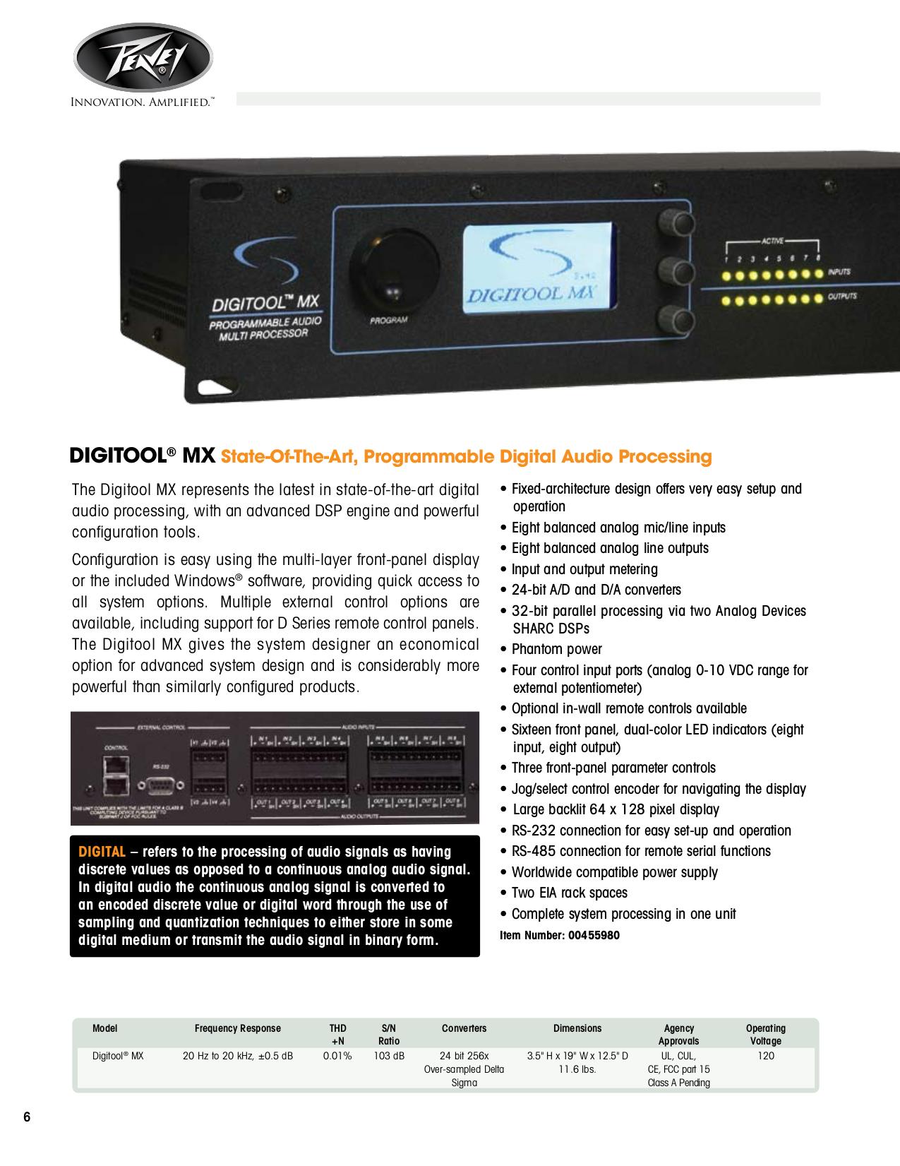 pdf manual for peavey amp wma 150