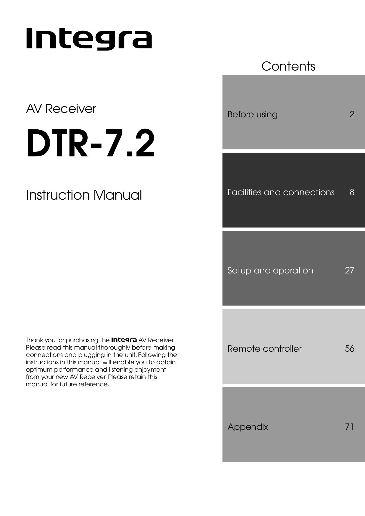 Integra Receiver DTR-7.2 pdf page preview
