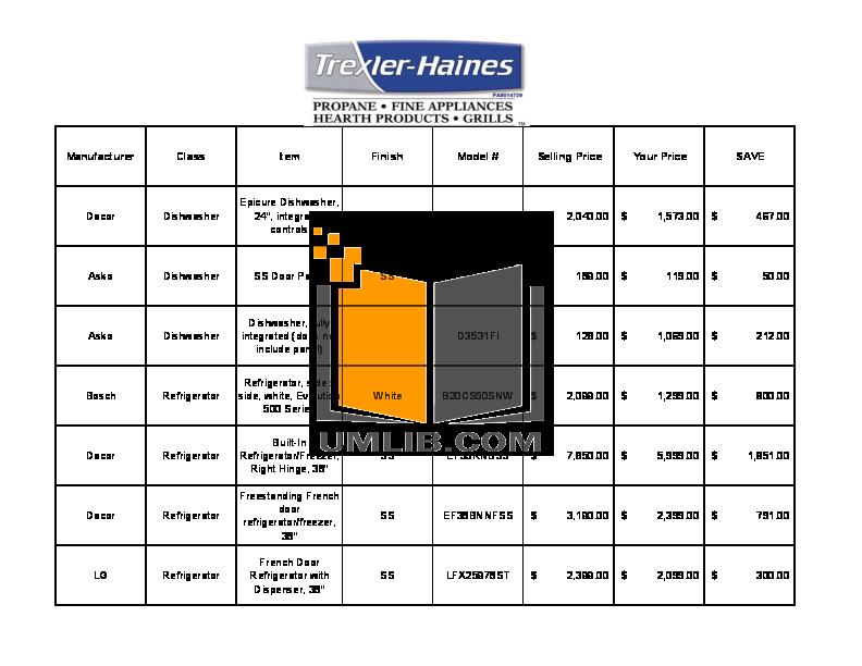 pdf for Dacor Range Epicure ER36DSCH manual