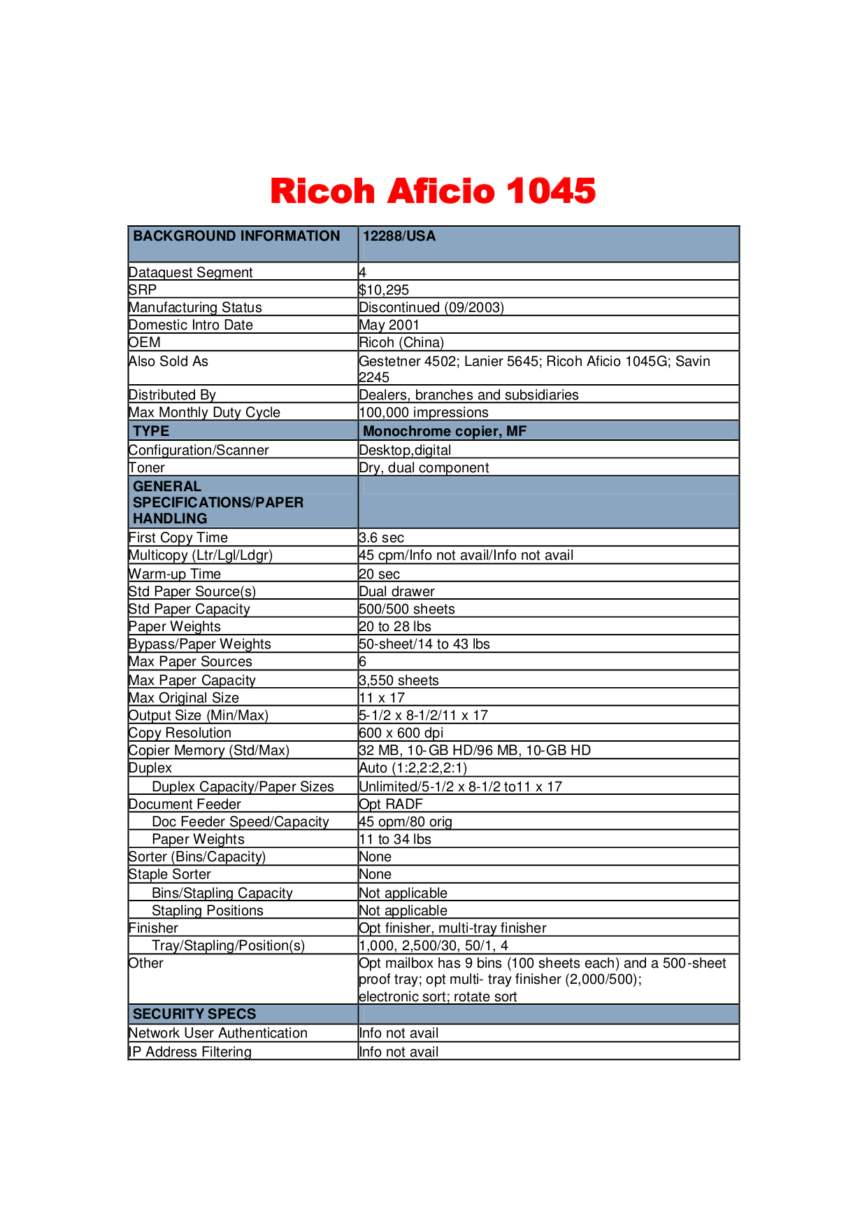 pdf for Ricoh Multifunction Printer Aficio 1045 manual
