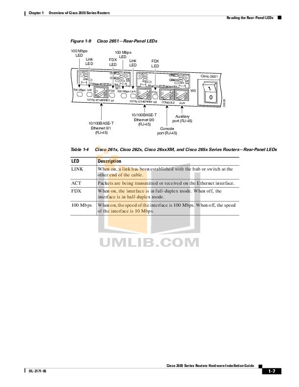 Cisco Router 2651XM pdf page preview