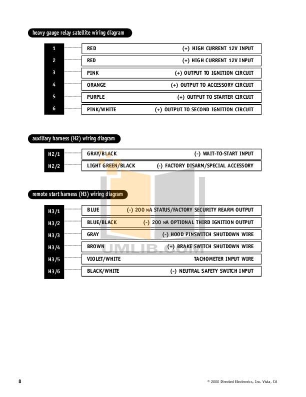 viper 150 esp manual product user guide instruction u2022 rh testdpc co Viper Remote Start Wiring Diagram Viper ESP 150 Wire Diagram